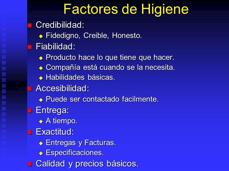 Factores de Higiene Credibilidad: Credibilidad: Fidedigno, Creible, Honesto.