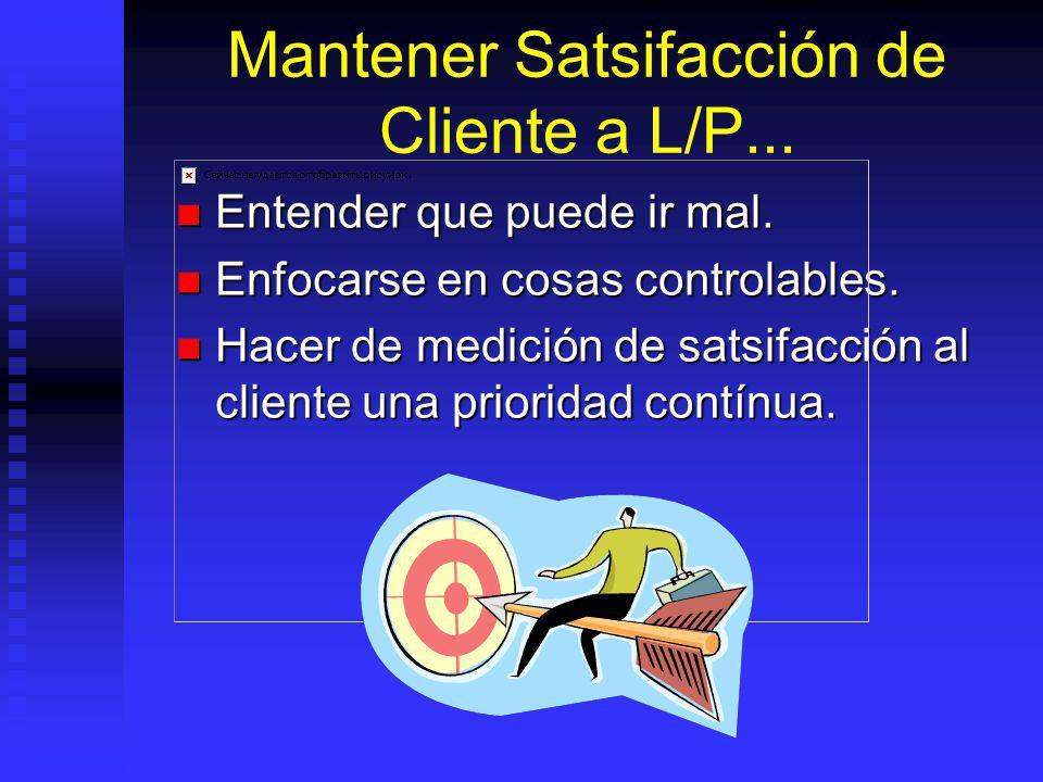 Mantener Satsifacción de Cliente a L/P...Entender que puede ir mal.