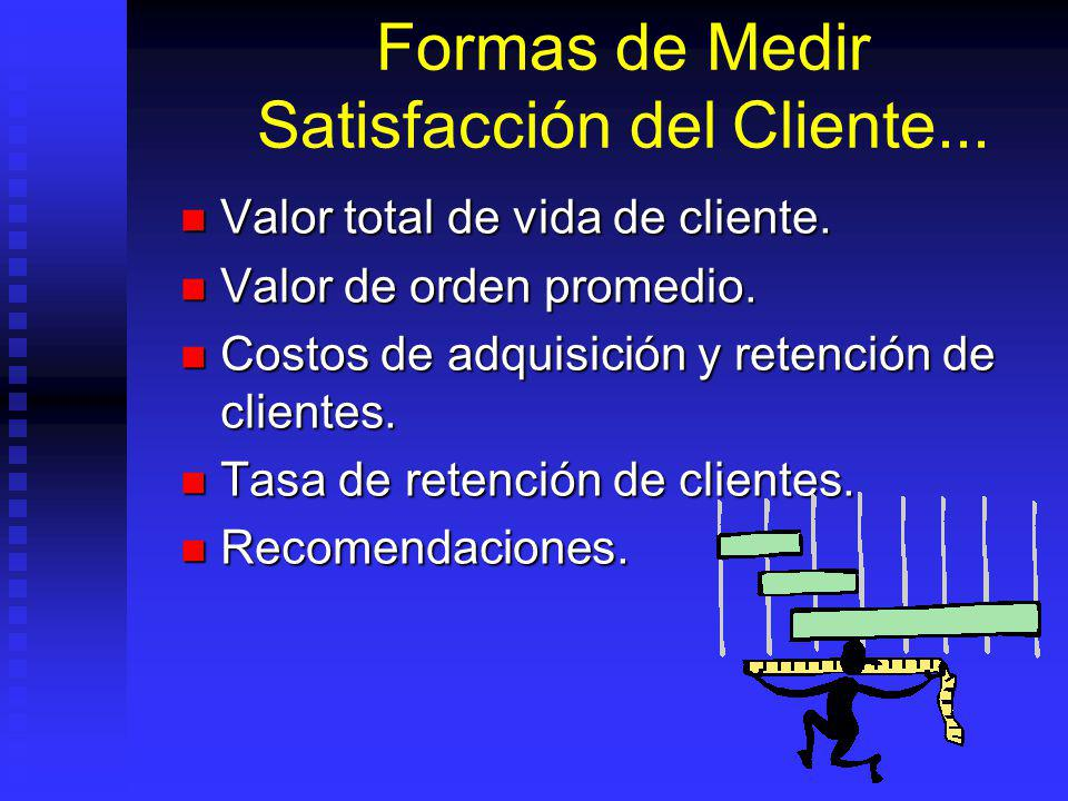 Formas de Medir Satisfacción del Cliente...Valor total de vida de cliente.