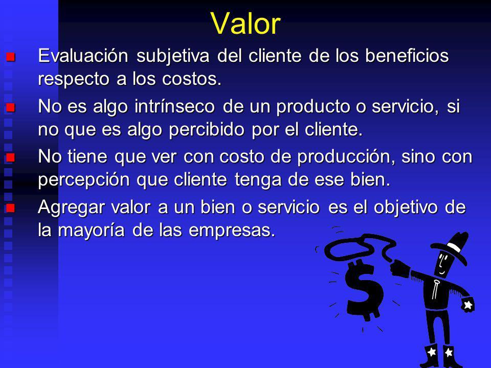 Valor Evaluación subjetiva del cliente de los beneficios respecto a los costos.
