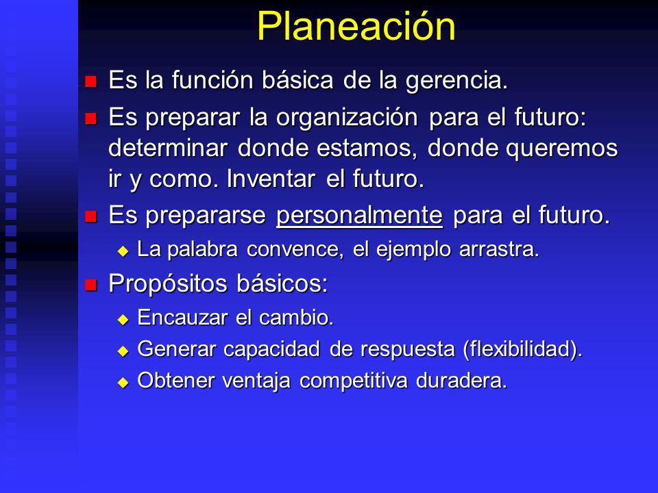 Planeación Es la función básica de la gerencia.Es la función básica de la gerencia.