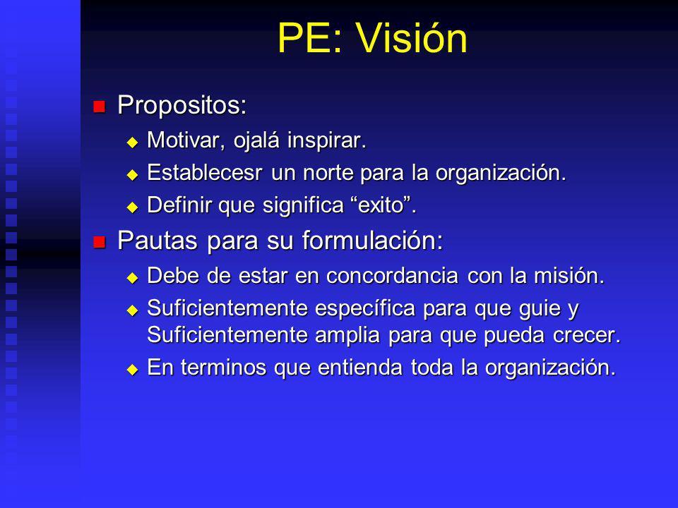 PE: Visión Propositos: Propositos: Motivar, ojalá inspirar.
