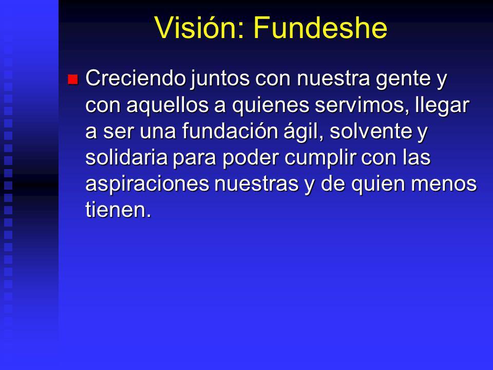 Visión: Fundeshe Creciendo juntos con nuestra gente y con aquellos a quienes servimos, llegar a ser una fundación ágil, solvente y solidaria para poder cumplir con las aspiraciones nuestras y de quien menos tienen.
