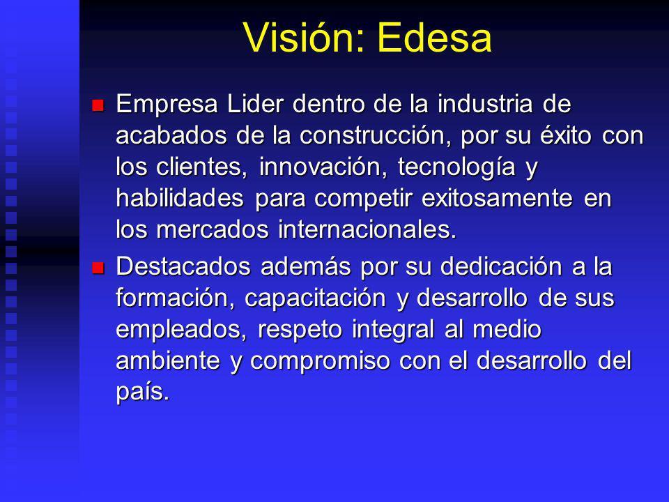Visión: Edesa Empresa Lider dentro de la industria de acabados de la construcción, por su éxito con los clientes, innovación, tecnología y habilidades para competir exitosamente en los mercados internacionales.