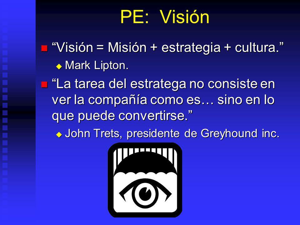 PE: Visión Visión = Misión + estrategia + cultura.