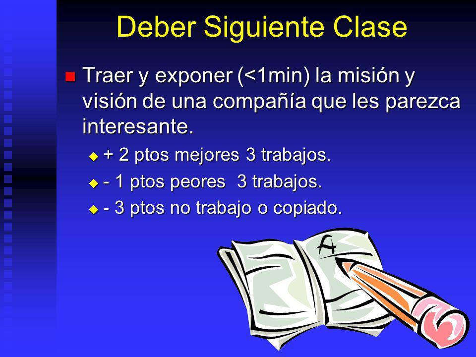 Deber Siguiente Clase Traer y exponer (<1min) la misión y visión de una compañía que les parezca interesante.