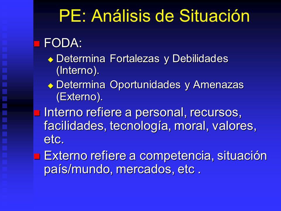 PE: Análisis de Situación FODA: FODA: Determina Fortalezas y Debilidades (Interno).
