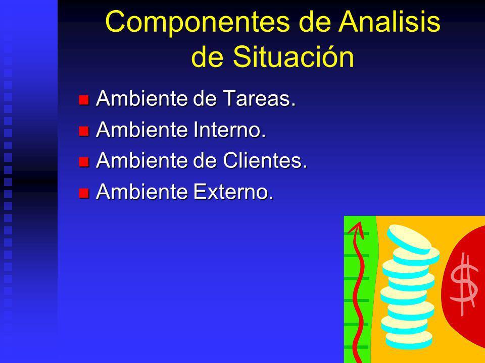 Componentes de Analisis de Situación Ambiente de Tareas.