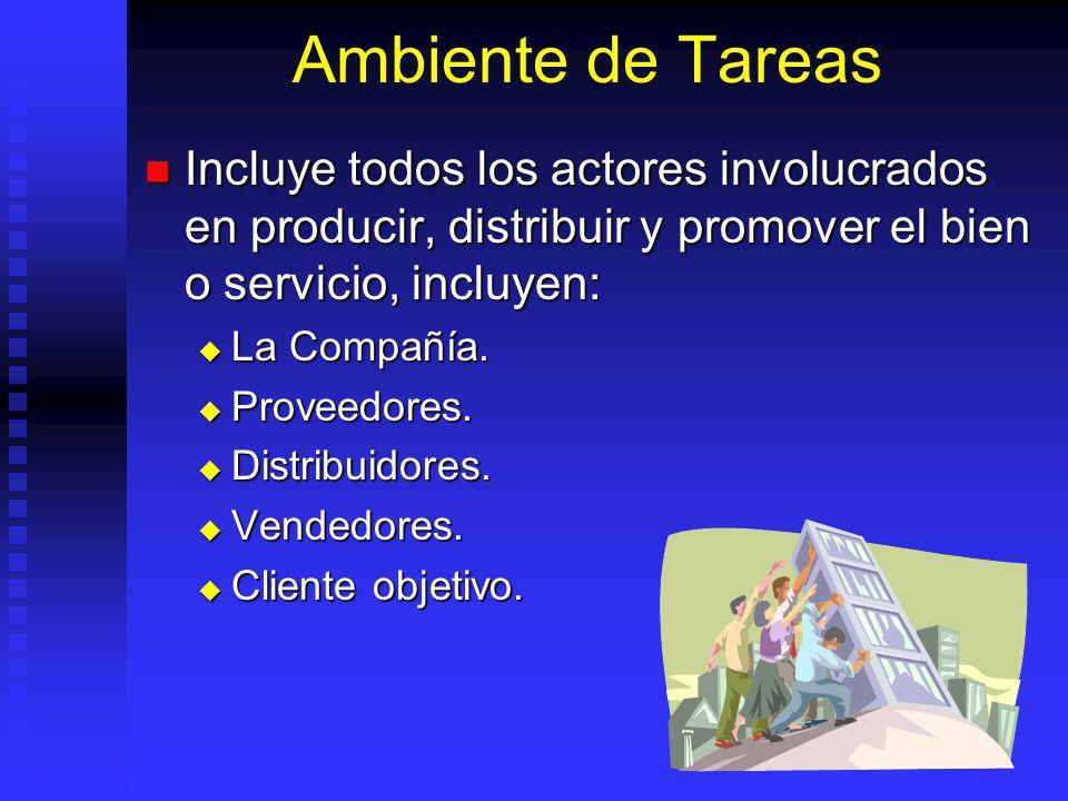 Ambiente de Tareas Incluye todos los actores involucrados en producir, distribuir y promover el bien o servicio, incluyen: Incluye todos los actores involucrados en producir, distribuir y promover el bien o servicio, incluyen: La Compañía.