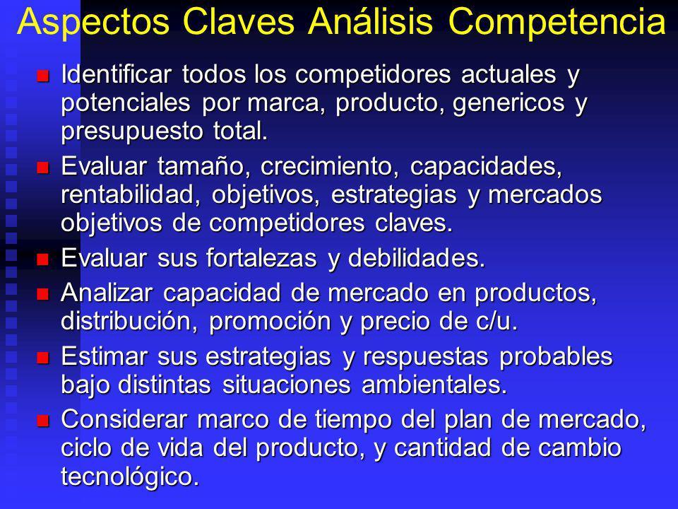 Aspectos Claves Análisis Competencia Identificar todos los competidores actuales y potenciales por marca, producto, genericos y presupuesto total.
