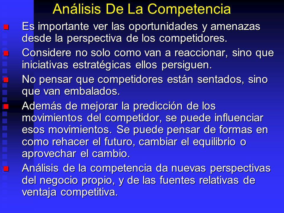 Análisis De La Competencia Es importante ver las oportunidades y amenazas desde la perspectiva de los competidores.