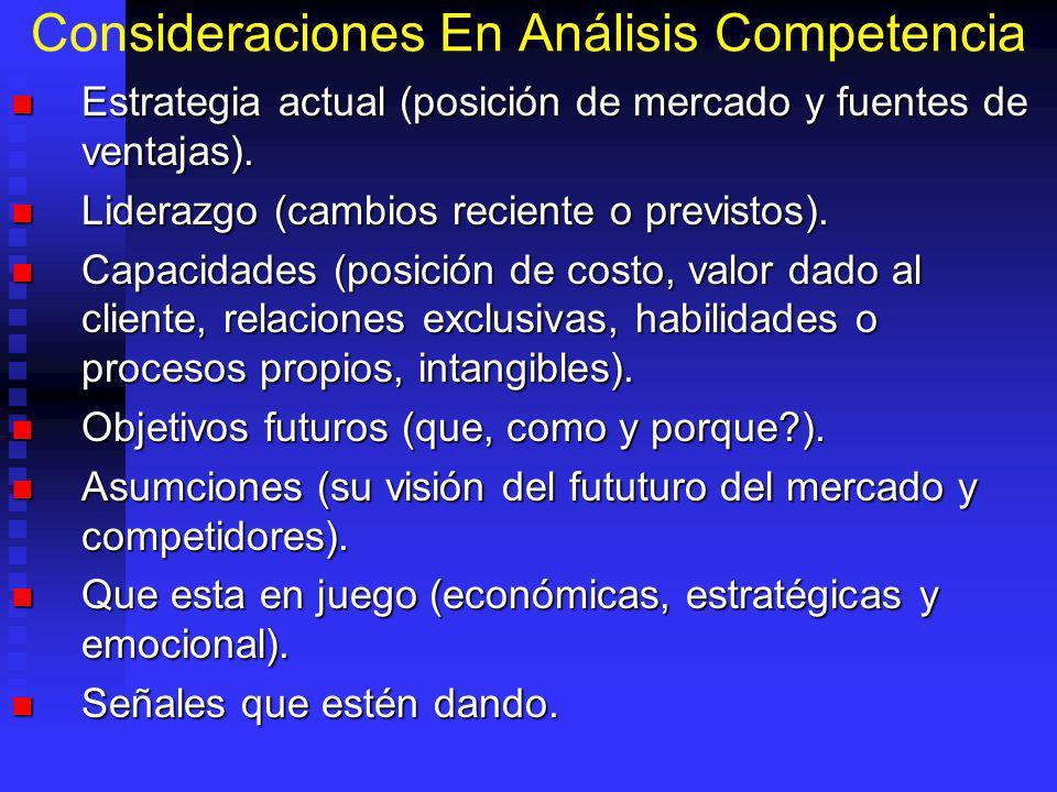 Consideraciones En Análisis Competencia Estrategia actual (posición de mercado y fuentes de ventajas).