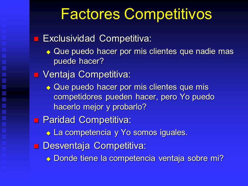 Factores Competitivos Exclusividad Competitiva: Exclusividad Competitiva: Que puedo hacer por mis clientes que nadie mas puede hacer.