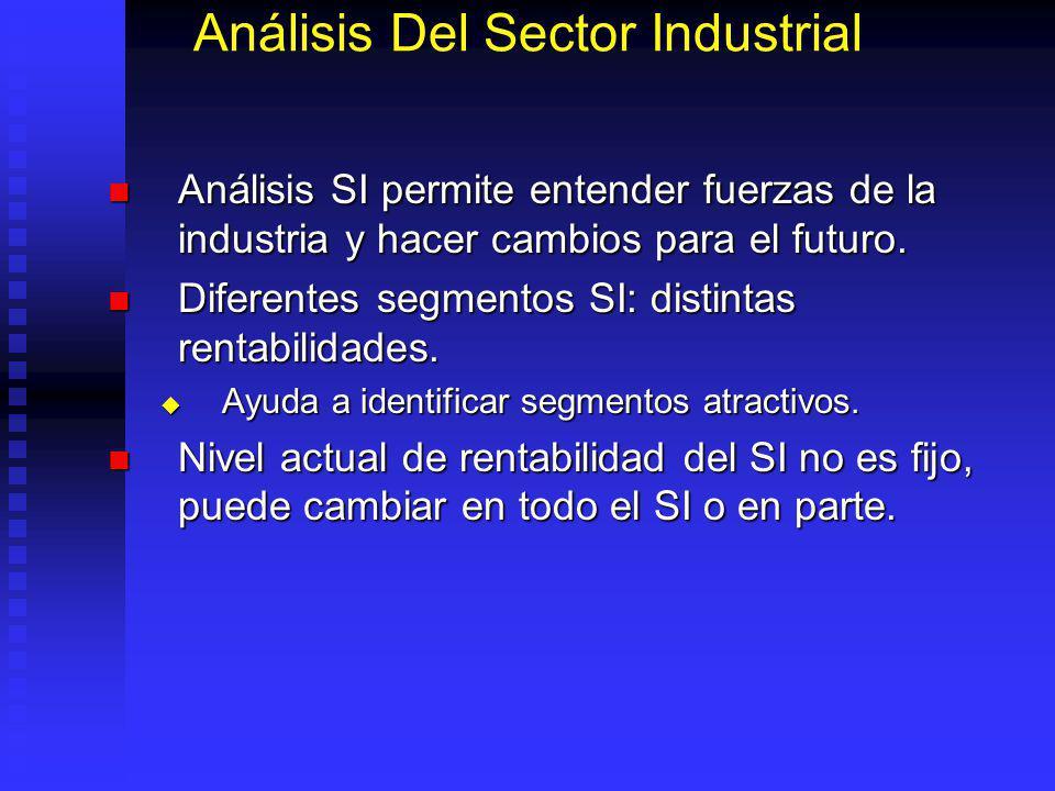 Análisis Del Sector Industrial Análisis SI permite entender fuerzas de la industria y hacer cambios para el futuro.