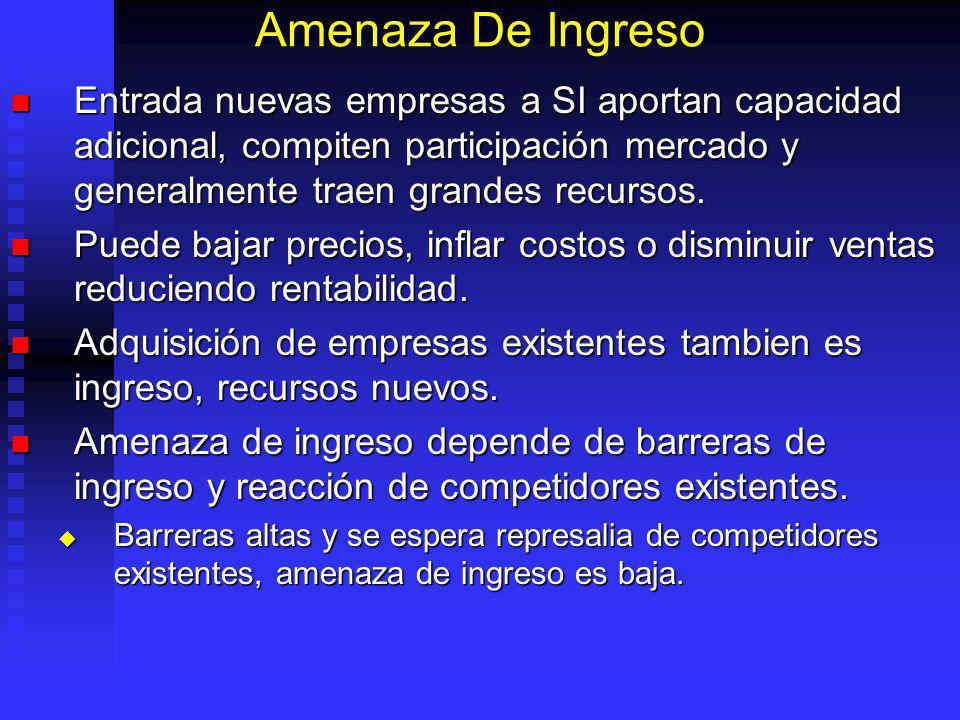 Amenaza De Ingreso Entrada nuevas empresas a SI aportan capacidad adicional, compiten participación mercado y generalmente traen grandes recursos.