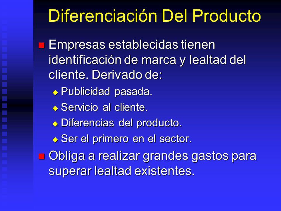 Diferenciación Del Producto Empresas establecidas tienen identificación de marca y lealtad del cliente.