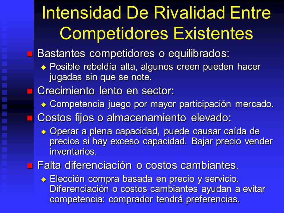 Intensidad De Rivalidad Entre Competidores Existentes Bastantes competidores o equilibrados: Bastantes competidores o equilibrados: Posible rebeldía alta, algunos creen pueden hacer jugadas sin que se note.