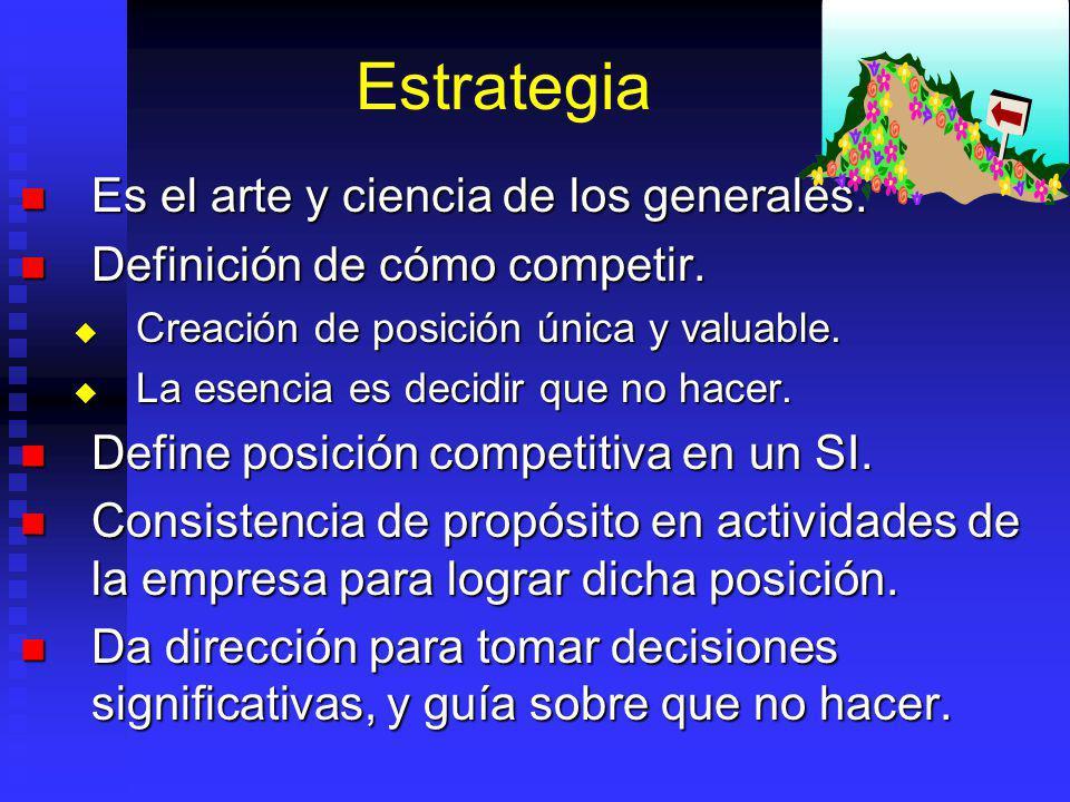 Marco de Análisis Competencia Estrategias Futuras Esperadas Cuales son sus objetivos.