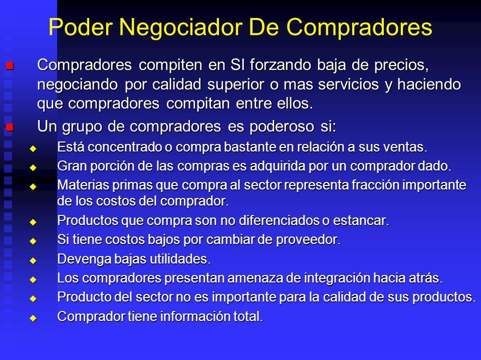 Poder Negociador De Compradores Compradores compiten en SI forzando baja de precios, negociando por calidad superior o mas servicios y haciendo que compradores compitan entre ellos.