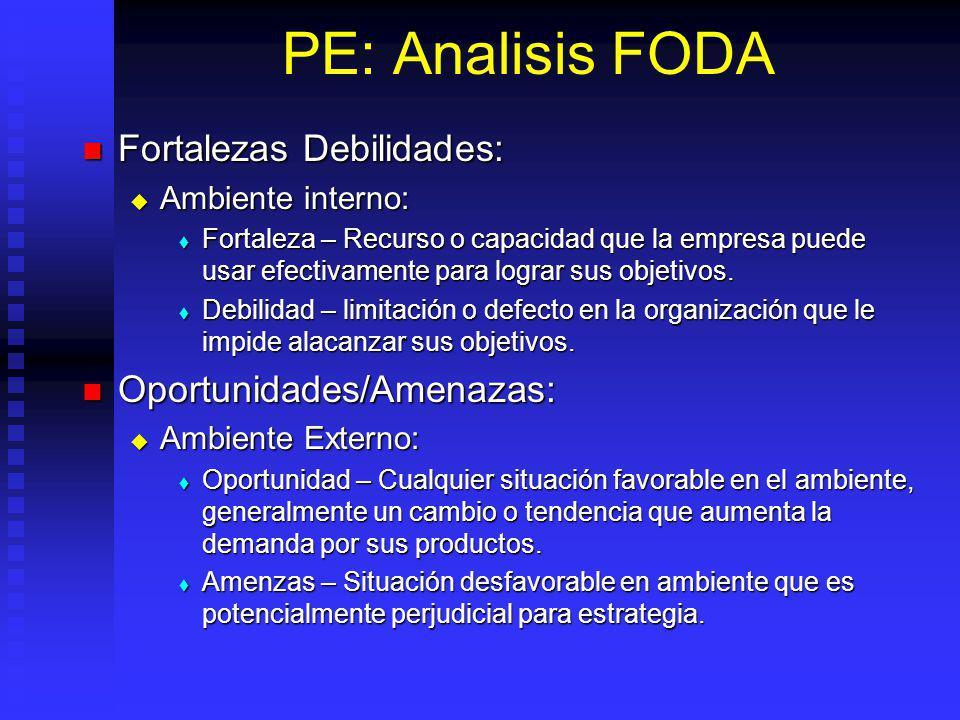 PE: Analisis FODA Fortalezas Debilidades: Fortalezas Debilidades: Ambiente interno: Ambiente interno: Fortaleza – Recurso o capacidad que la empresa puede usar efectivamente para lograr sus objetivos.