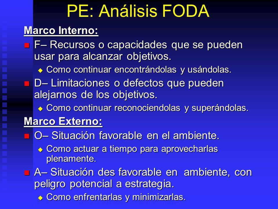PE: Análisis FODA Marco Interno: F– Recursos o capacidades que se pueden usar para alcanzar objetivos.