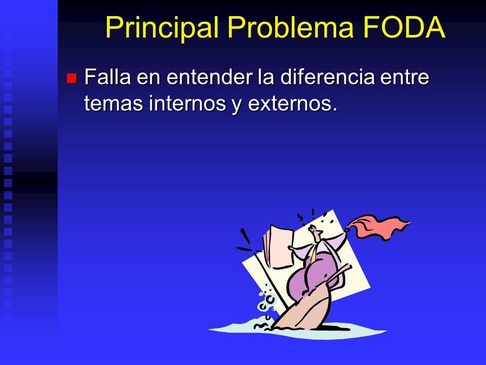 Principal Problema FODA Falla en entender la diferencia entre temas internos y externos.