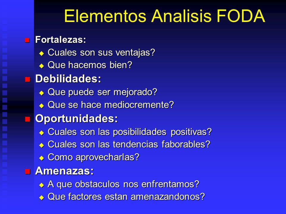Elementos Analisis FODA Fortalezas: Fortalezas: Cuales son sus ventajas.