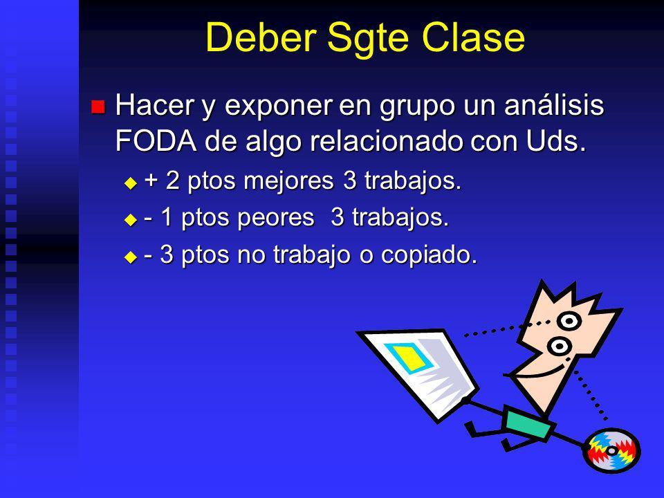 Deber Sgte Clase Hacer y exponer en grupo un análisis FODA de algo relacionado con Uds.