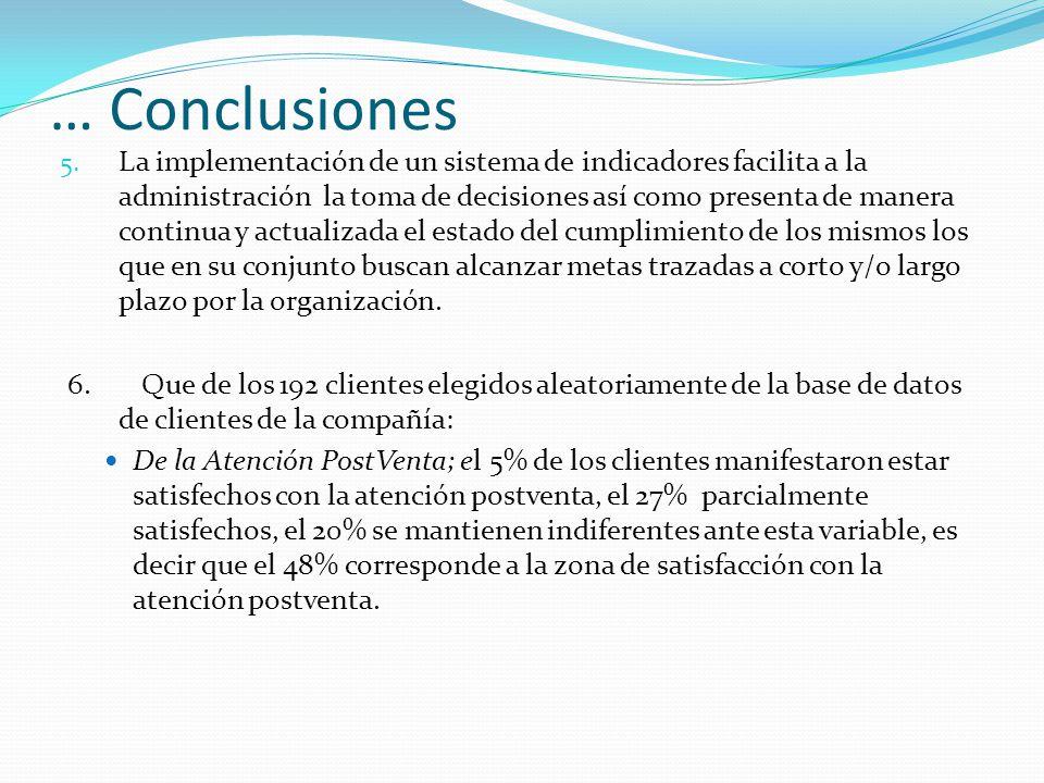 … Conclusiones 5.