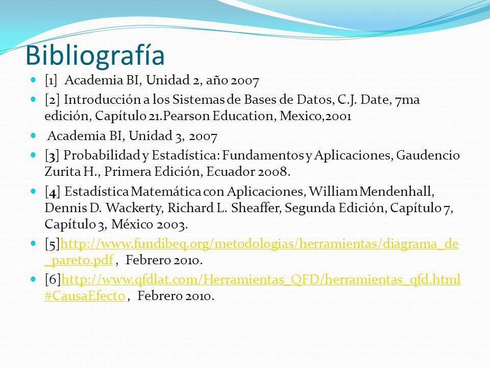 Bibliografía [1] Academia BI, Unidad 2, año 2007 [2] Introducción a los Sistemas de Bases de Datos, C.J.