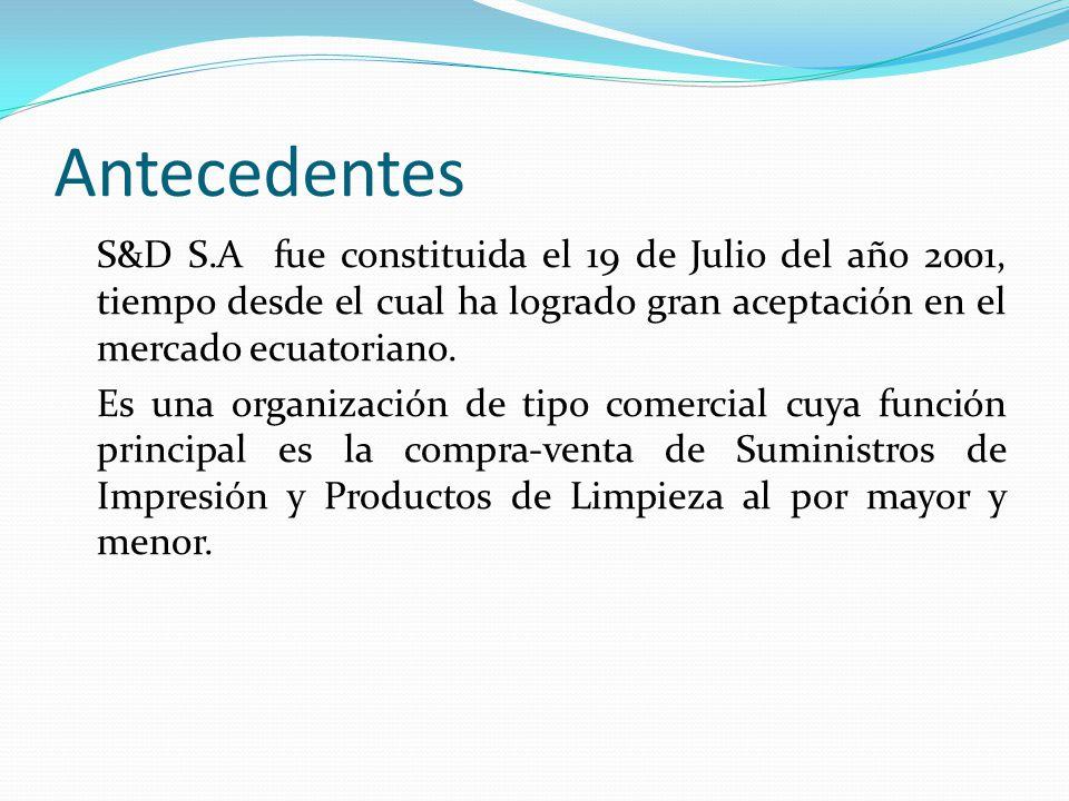 Antecedentes S&D S.A fue constituida el 19 de Julio del año 2001, tiempo desde el cual ha logrado gran aceptación en el mercado ecuatoriano.