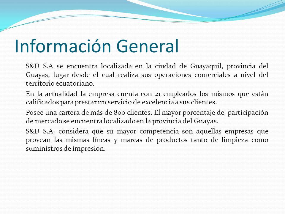 Información General S&D S.A se encuentra localizada en la ciudad de Guayaquil, provincia del Guayas, lugar desde el cual realiza sus operaciones comerciales a nivel del territorio ecuatoriano.