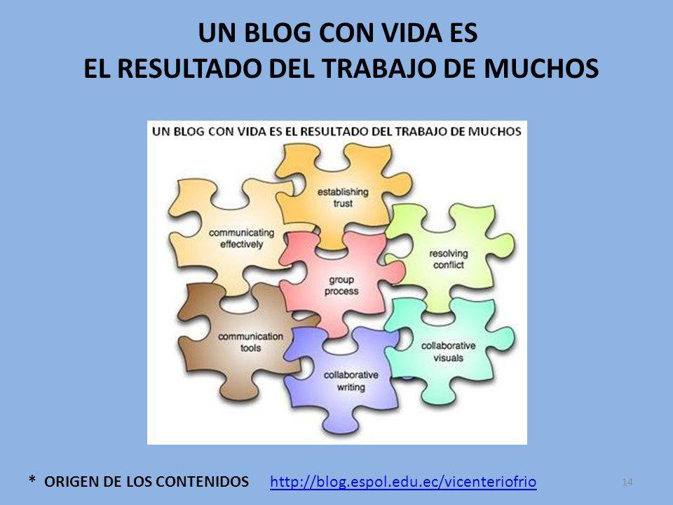 * ORIGEN DE LOS CONTENIDOS UN BLOG CON VIDA ES EL RESULTADO DEL TRABAJO DE MUCHOS http://blog.espol.edu.ec/vicenteriofrio 14