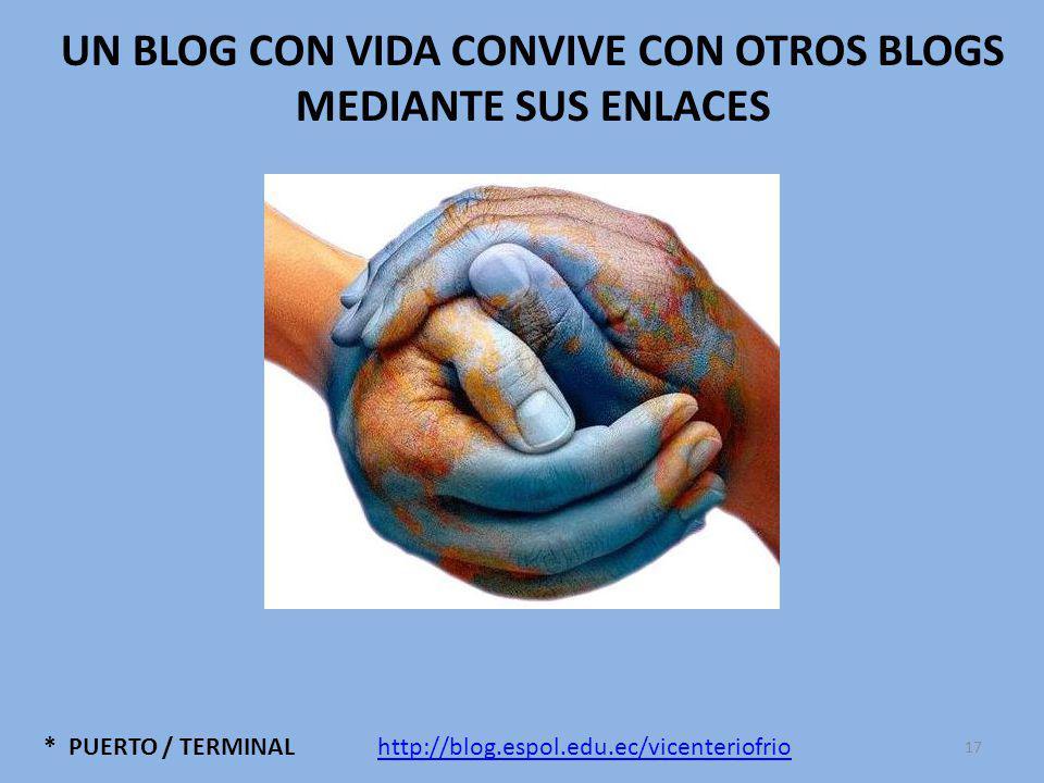 * PUERTO / TERMINAL UN BLOG CON VIDA CONVIVE CON OTROS BLOGS MEDIANTE SUS ENLACES http://blog.espol.edu.ec/vicenteriofrio 17