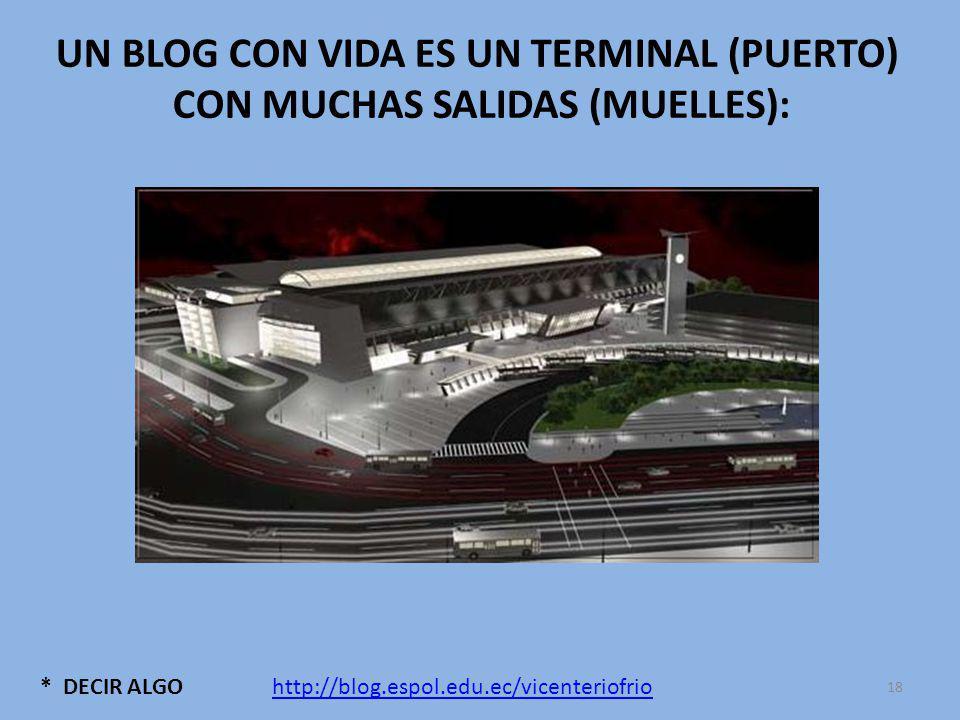 UN BLOG CON VIDA ES UN TERMINAL (PUERTO) CON MUCHAS SALIDAS (MUELLES): * DECIR ALGOhttp://blog.espol.edu.ec/vicenteriofrio 18