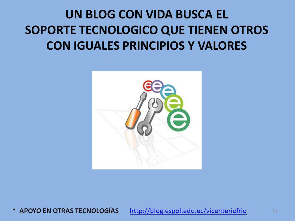 * APOYO EN OTRAS TECNOLOGÍAS UN BLOG CON VIDA BUSCA EL SOPORTE TECNOLOGICO QUE TIENEN OTROS CON IGUALES PRINCIPIOS Y VALORES http://blog.espol.edu.ec/vicenteriofrio 21
