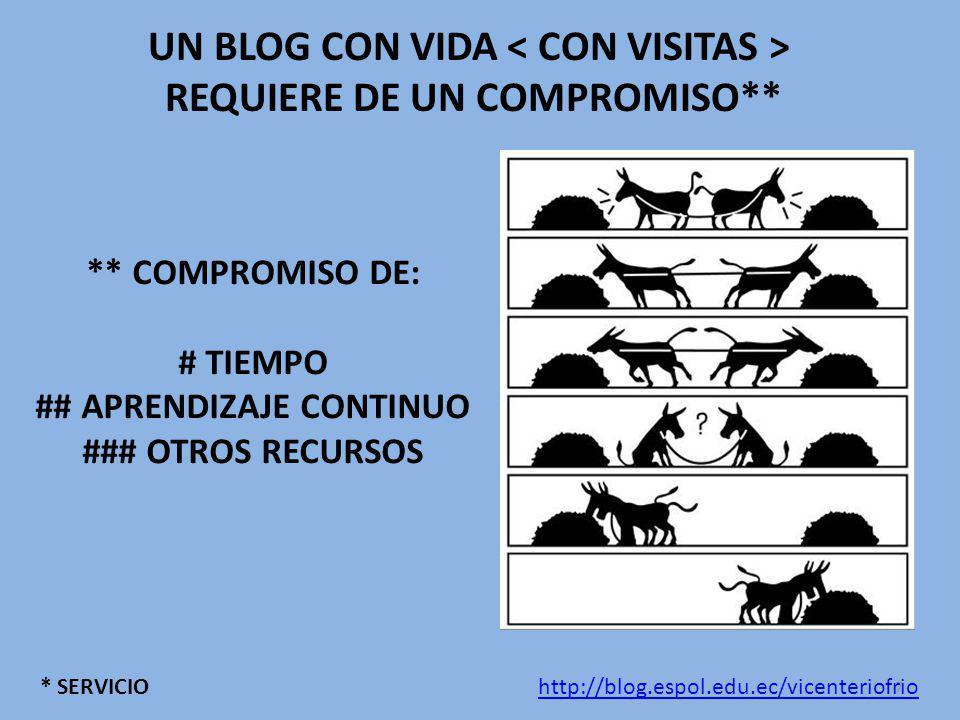UN BLOG CON VIDA REQUIERE DE UN COMPROMISO** ** COMPROMISO DE: # TIEMPO ## APRENDIZAJE CONTINUO ### OTROS RECURSOS * SERVICIOhttp://blog.espol.edu.ec/vicenteriofrio 7