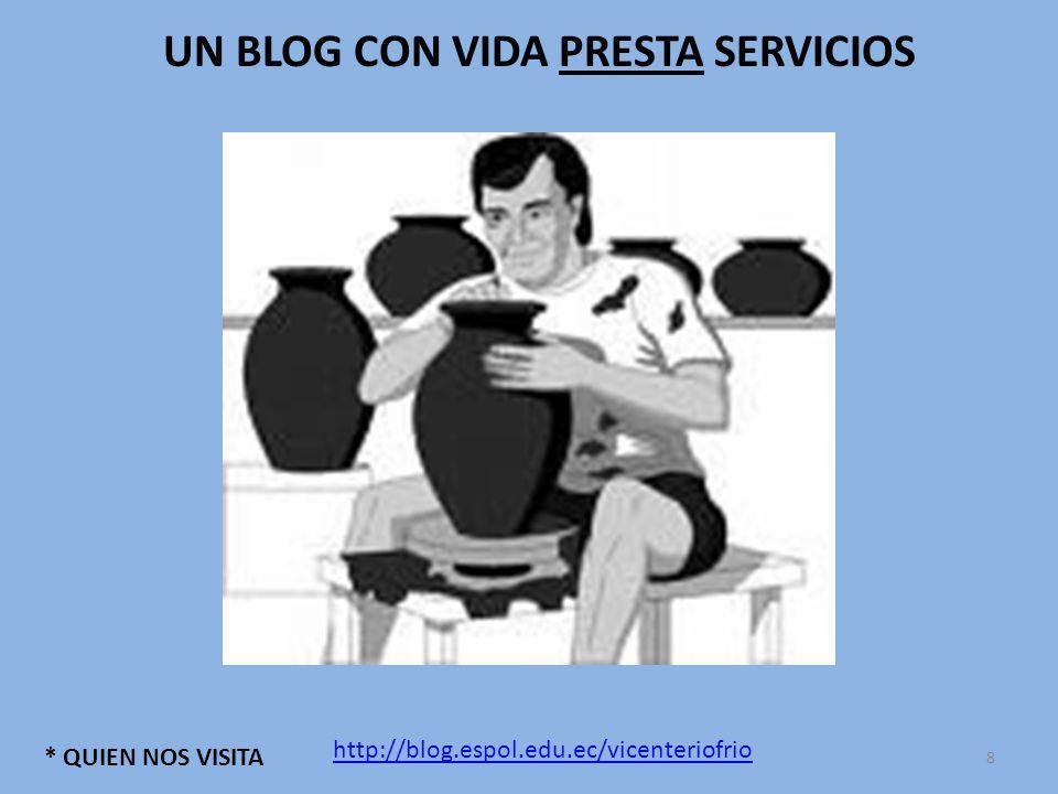 UN BLOG CON VIDA PRESTA SERVICIOS * QUIEN NOS VISITA http://blog.espol.edu.ec/vicenteriofrio 8