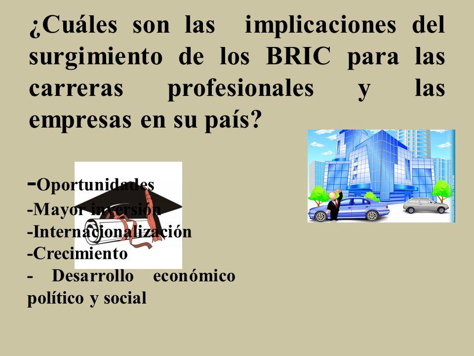 ¿Cuáles son las implicaciones del surgimiento de los BRIC para las carreras profesionales y las empresas en su país.