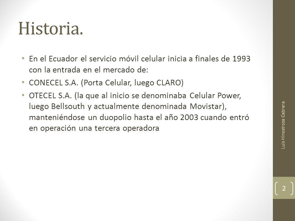 TELECSA (al inicio Alegro y actualmente CNT E.P.).