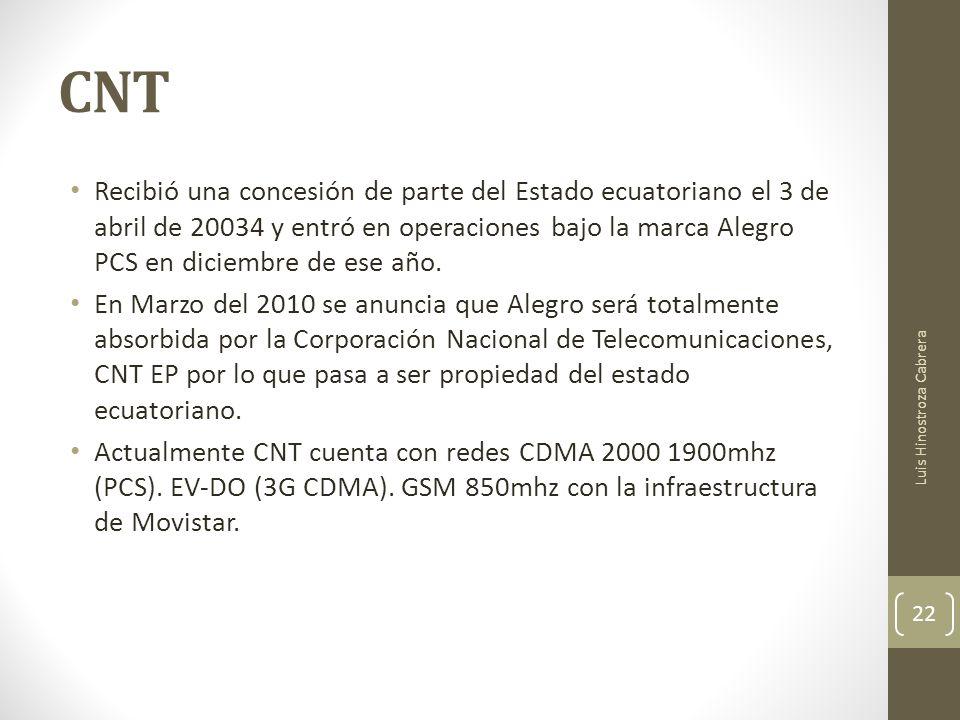 CNT Recibió una concesión de parte del Estado ecuatoriano el 3 de abril de 20034 y entró en operaciones bajo la marca Alegro PCS en diciembre de ese año.