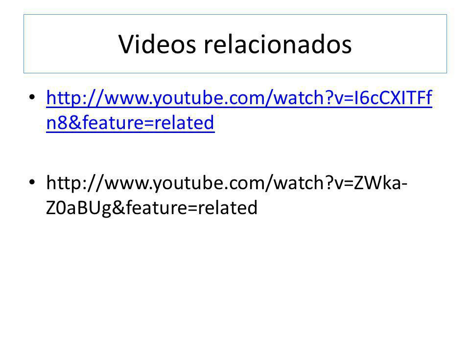 Videos relacionados http://www.youtube.com/watch?v=I6cCXITFf n8&feature=related http://www.youtube.com/watch?v=I6cCXITFf n8&feature=related http://www