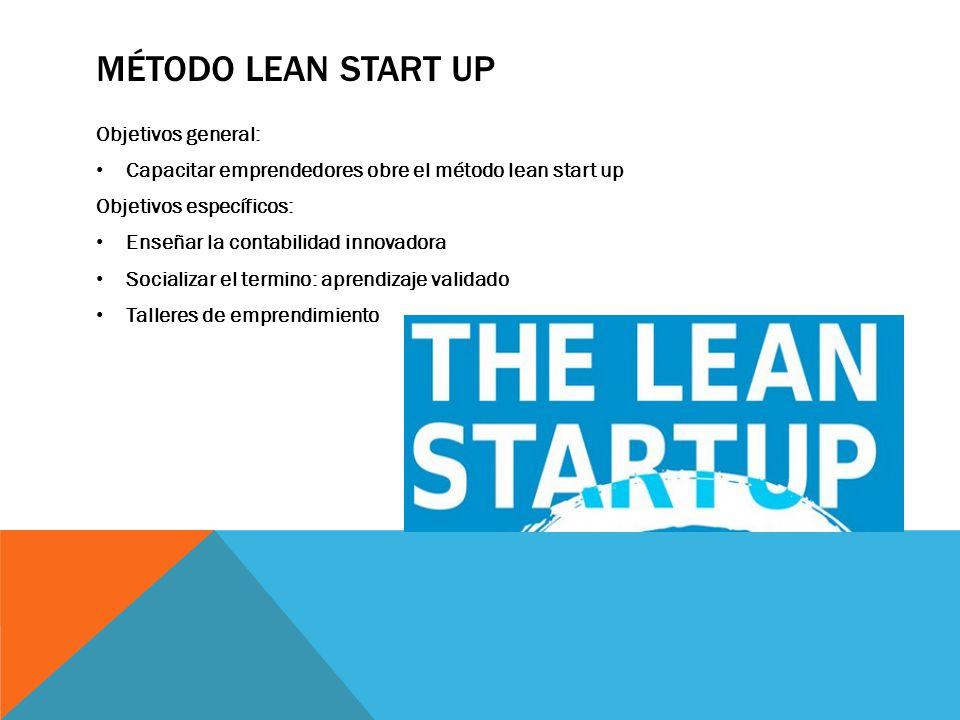 MÉTODO LEAN START UP Objetivos general: Capacitar emprendedores obre el método lean start up Objetivos específicos: Enseñar la contabilidad innovadora Socializar el termino: aprendizaje validado Talleres de emprendimiento