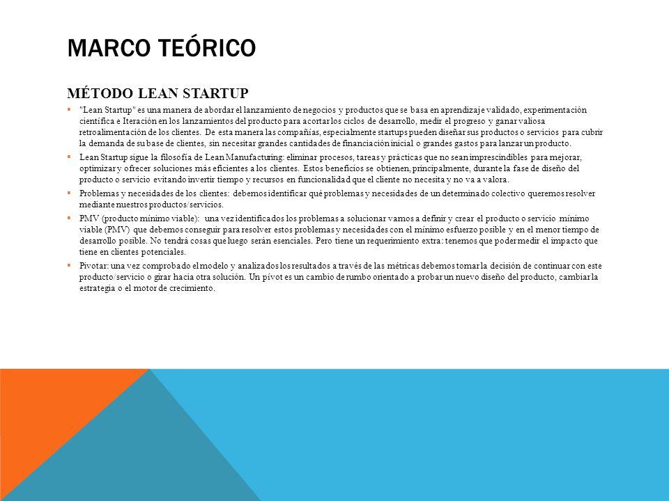 MARCO TEÓRICO MÉTODO LEAN STARTUP Lean Startup es una manera de abordar el lanzamiento de negocios y productos que se basa en aprendizaje validado, experimentación científica e Iteración en los lanzamientos del producto para acortar los ciclos de desarrollo, medir el progreso y ganar valiosa retroalimentación de los clientes.