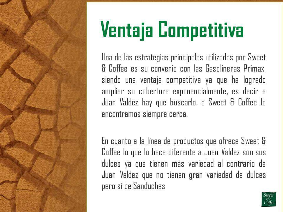 Ventaja Competitiva Una de las estrategias principales utilizadas por Sweet & Coffee es su convenio con las Gasolineras Primax, siendo una ventaja com