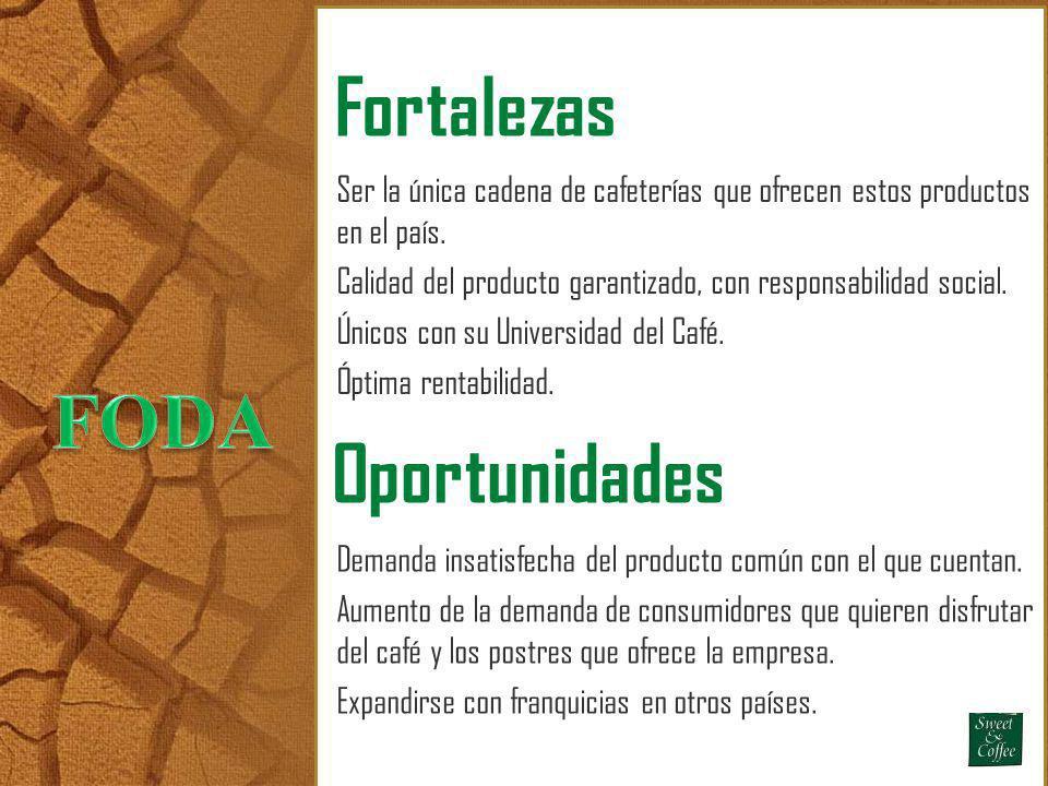 Fortalezas Ser la única cadena de cafeterías que ofrecen estos productos en el país. Calidad del producto garantizado, con responsabilidad social. Úni