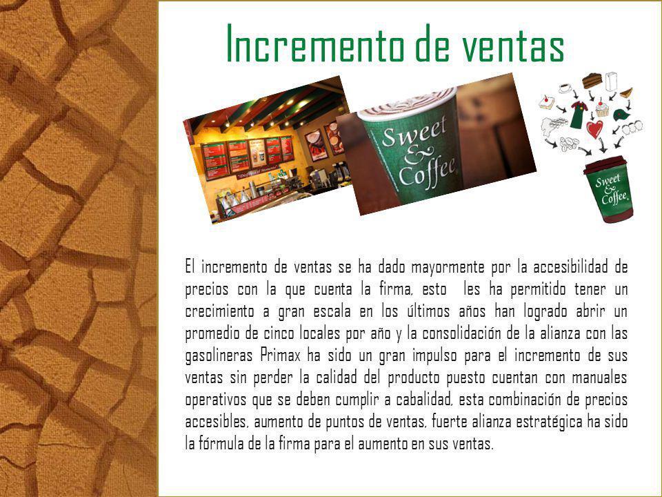 Fortalezas Ser la única cadena de cafeterías que ofrecen estos productos en el país.
