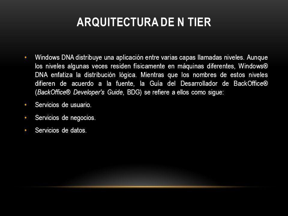ARQUITECTURA DE N TIER Windows DNA distribuye una aplicación entre varias capas llamadas niveles. Aunque los niveles algunas veces residen físicamente