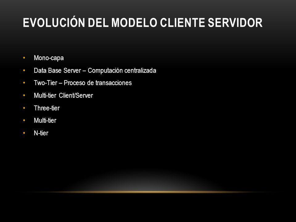 EVOLUCIÓN DEL MODELO CLIENTE SERVIDOR Mono-capa Data Base Server – Computación centralizada Two-Tier – Proceso de transacciones Multi-tier Client/Serv