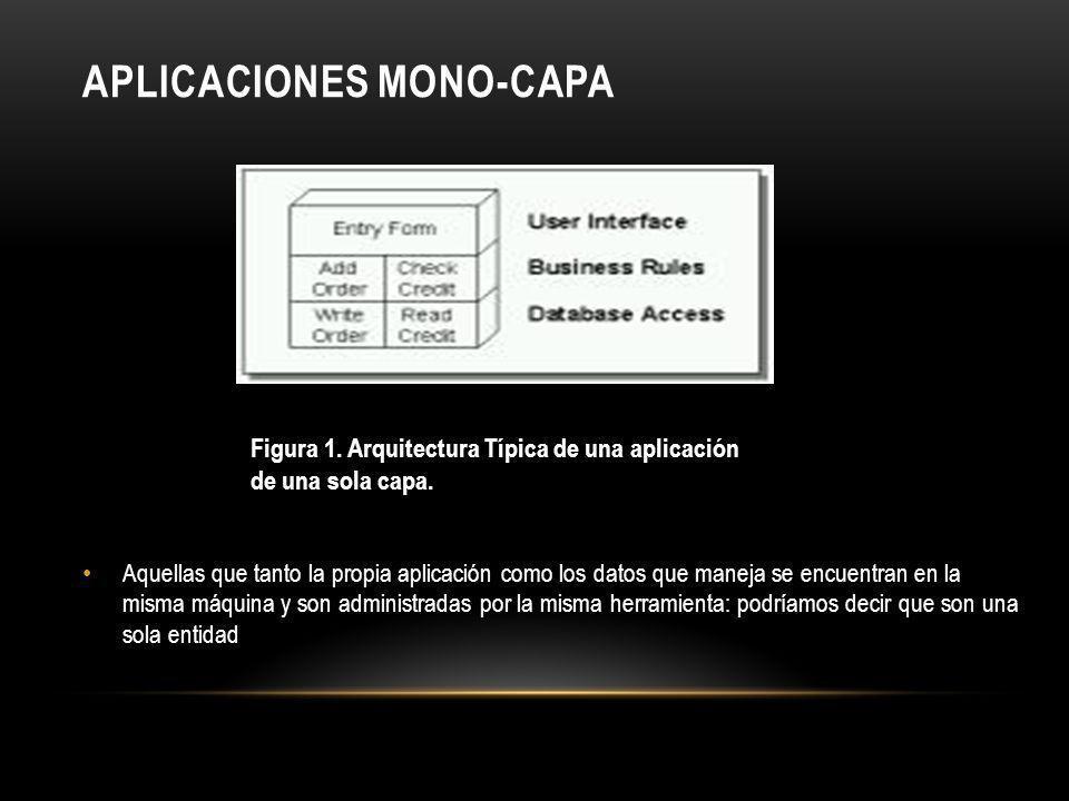 APLICACIONES MONO-CAPA Aquellas que tanto la propia aplicación como los datos que maneja se encuentran en la misma máquina y son administradas por la